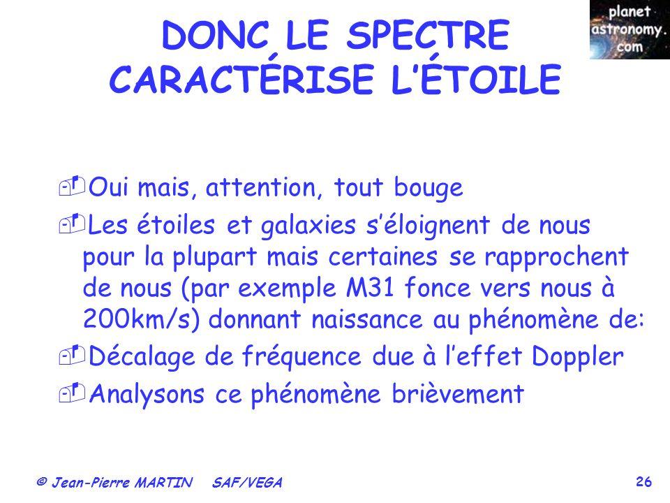 DONC LE SPECTRE CARACTÉRISE L'ÉTOILE