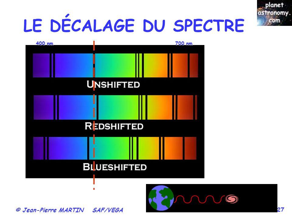 LE DÉCALAGE DU SPECTRE 400 nm 700 nm