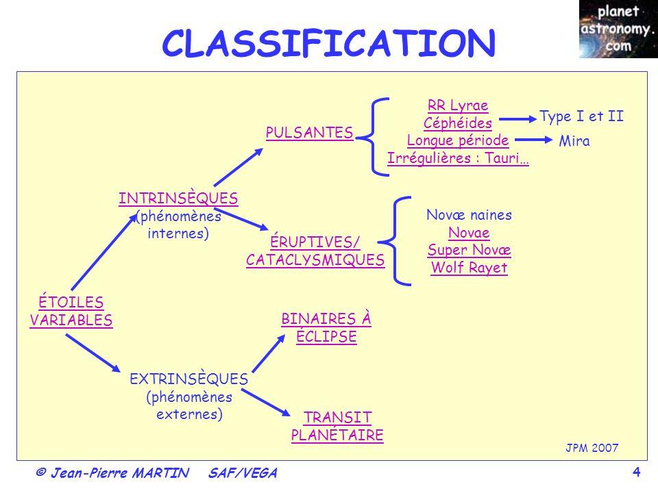 CLASSIFICATION RR Lyrae Céphéides Longue période Irrégulières : Tauri…