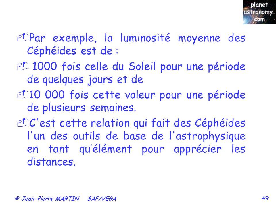 Par exemple, la luminosité moyenne des Céphéides est de :