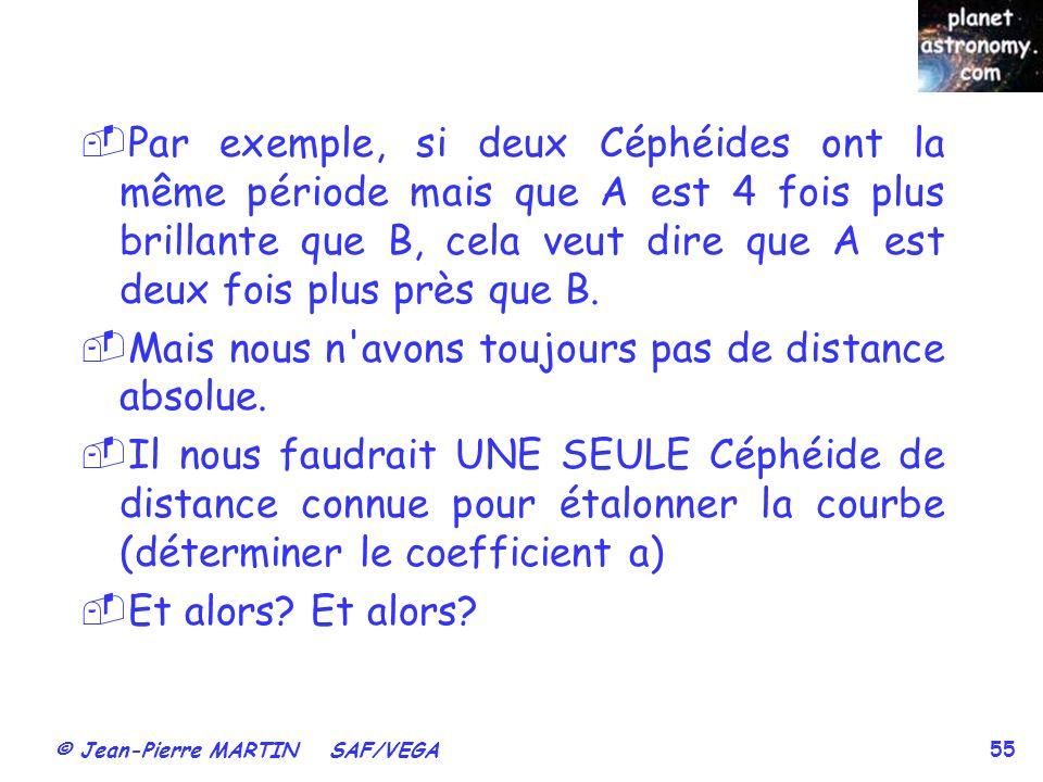 Par exemple, si deux Céphéides ont la même période mais que A est 4 fois plus brillante que B, cela veut dire que A est deux fois plus près que B.