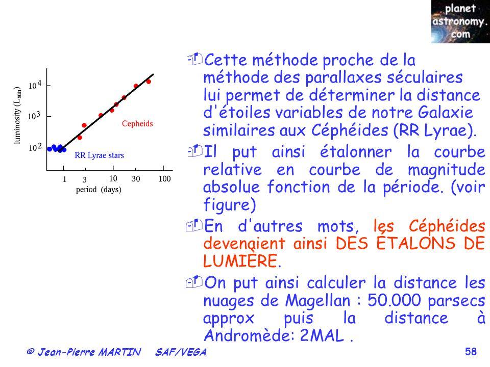 Cette méthode proche de la méthode des parallaxes séculaires lui permet de déterminer la distance d étoiles variables de notre Galaxie similaires aux Céphéides (RR Lyrae).