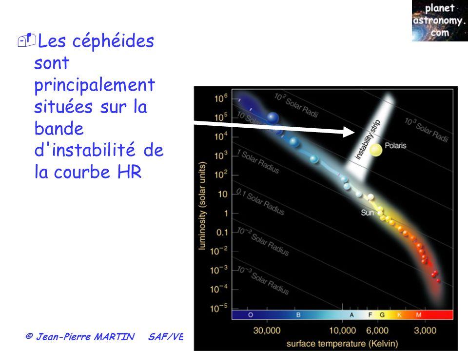 Les céphéides sont principalement situées sur la bande d instabilité de la courbe HR