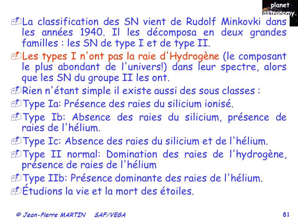 La classification des SN vient de Rudolf Minkovki dans les années 1940