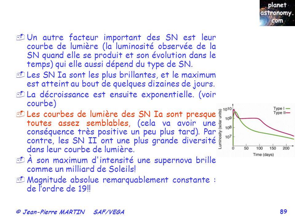 Un autre facteur important des SN est leur courbe de lumière (la luminosité observée de la SN quand elle se produit et son évolution dans le temps) qui elle aussi dépend du type de SN.