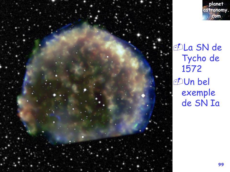 La SN de Tycho de 1572 Un bel exemple de SN Ia