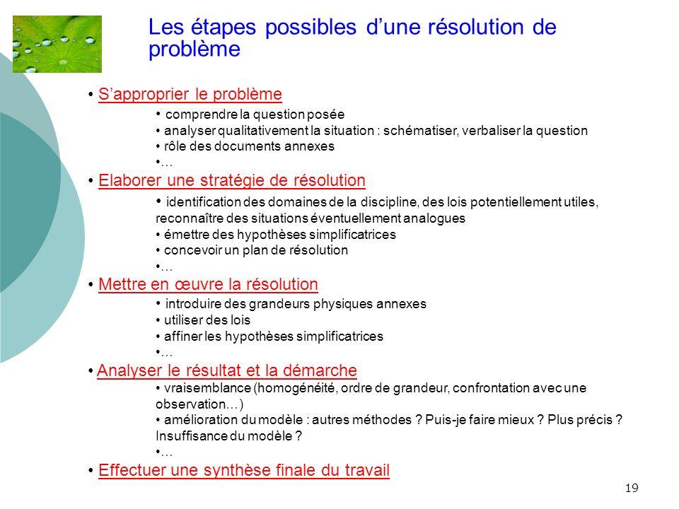 Les étapes possibles d'une résolution de problème