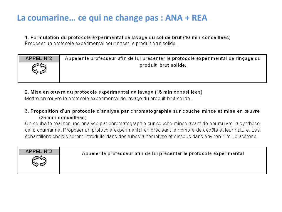 La coumarine… ce qui ne change pas : ANA + REA