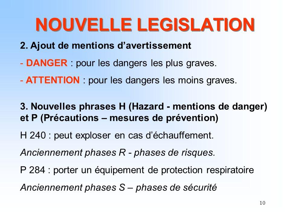 NOUVELLE LEGISLATION 2. Ajout de mentions d'avertissement