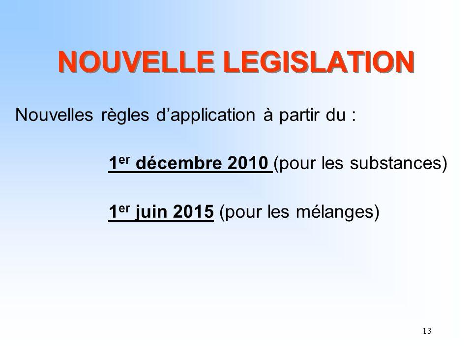 NOUVELLE LEGISLATION Nouvelles règles d'application à partir du :