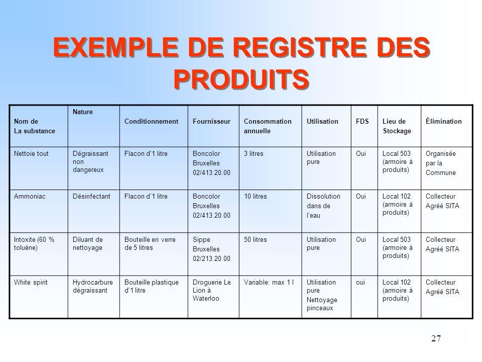 EXEMPLE DE REGISTRE DES PRODUITS