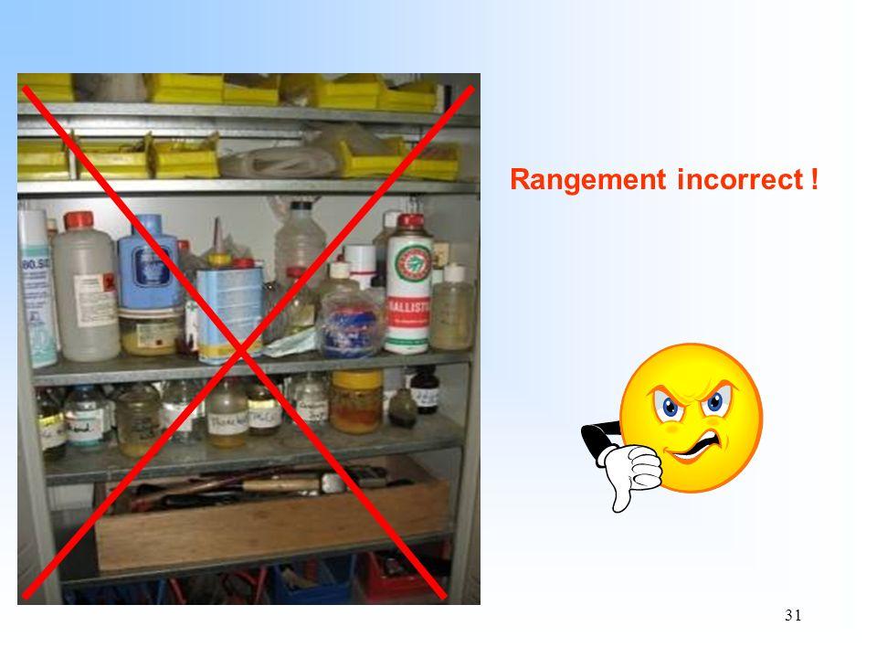 Rangement incorrect !
