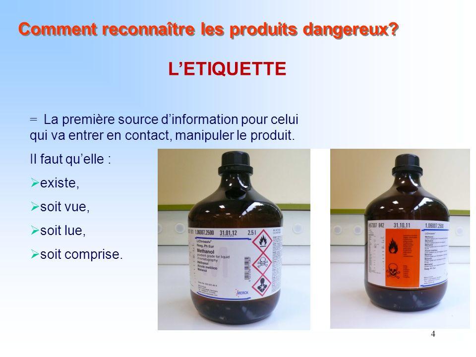 L'ETIQUETTE Comment reconnaître les produits dangereux