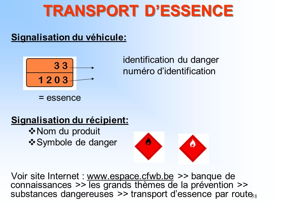 TRANSPORT D'ESSENCE Signalisation du véhicule: