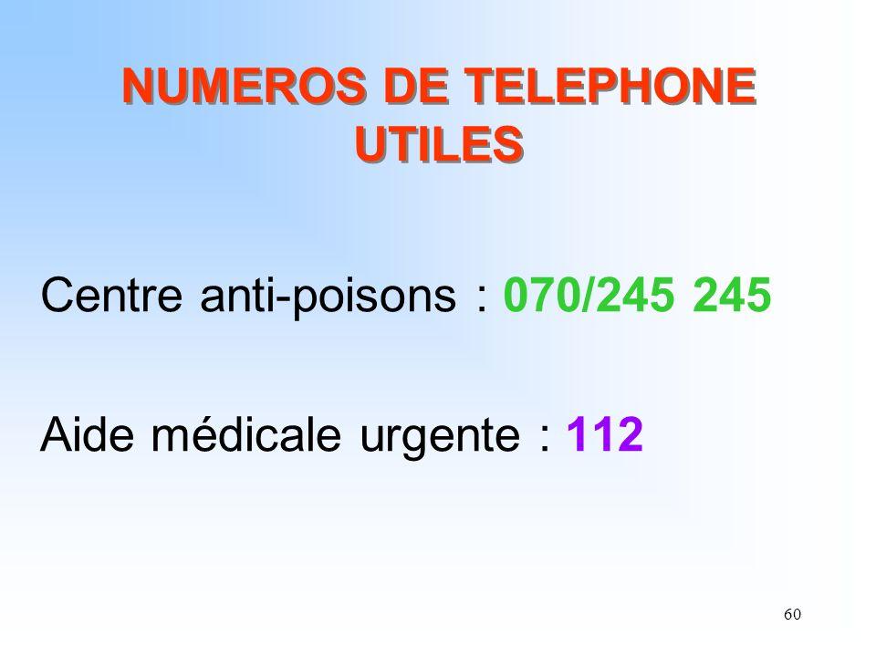 NUMEROS DE TELEPHONE UTILES
