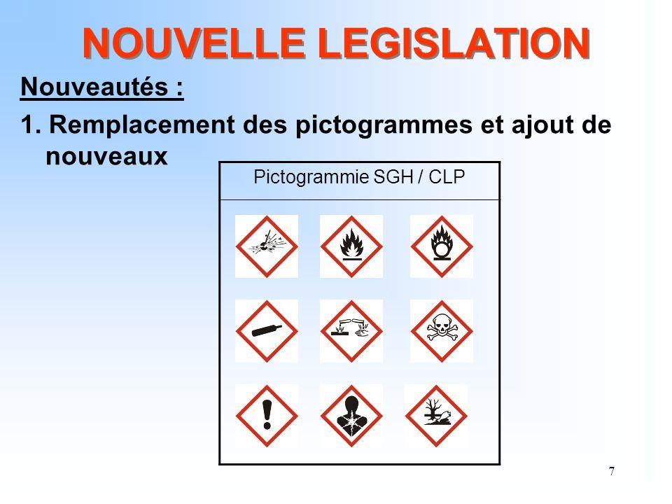 NOUVELLE LEGISLATION Nouveautés :