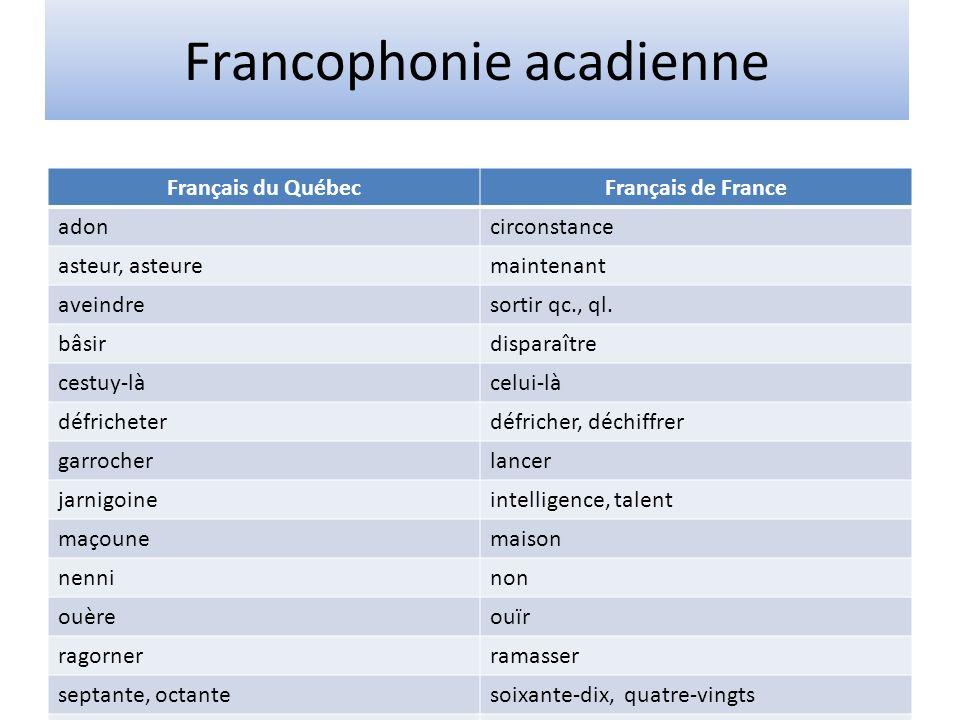 Francophonie acadienne