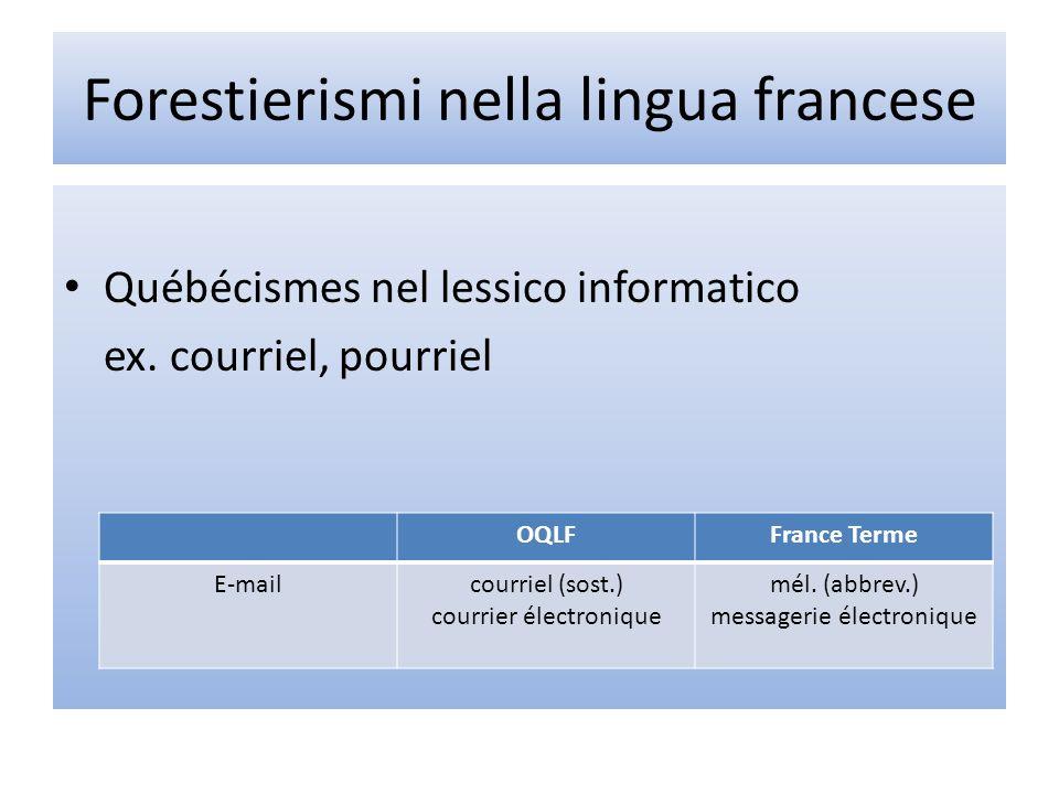 Forestierismi nella lingua francese