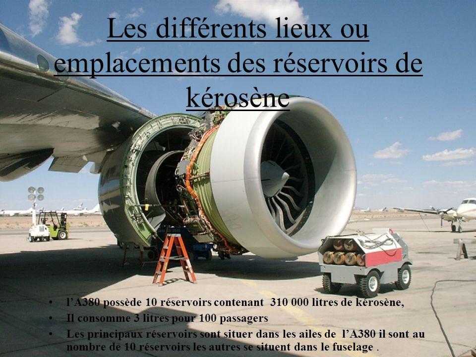 Les différents lieux ou emplacements des réservoirs de kérosène
