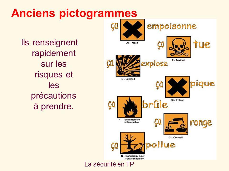Anciens pictogrammes Ils renseignent rapidement sur les risques et les précautions à prendre.