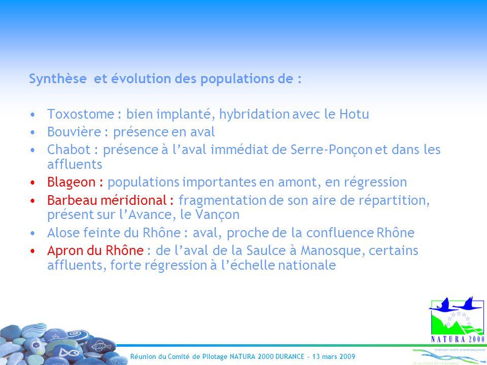 Synthèse et évolution des populations de :