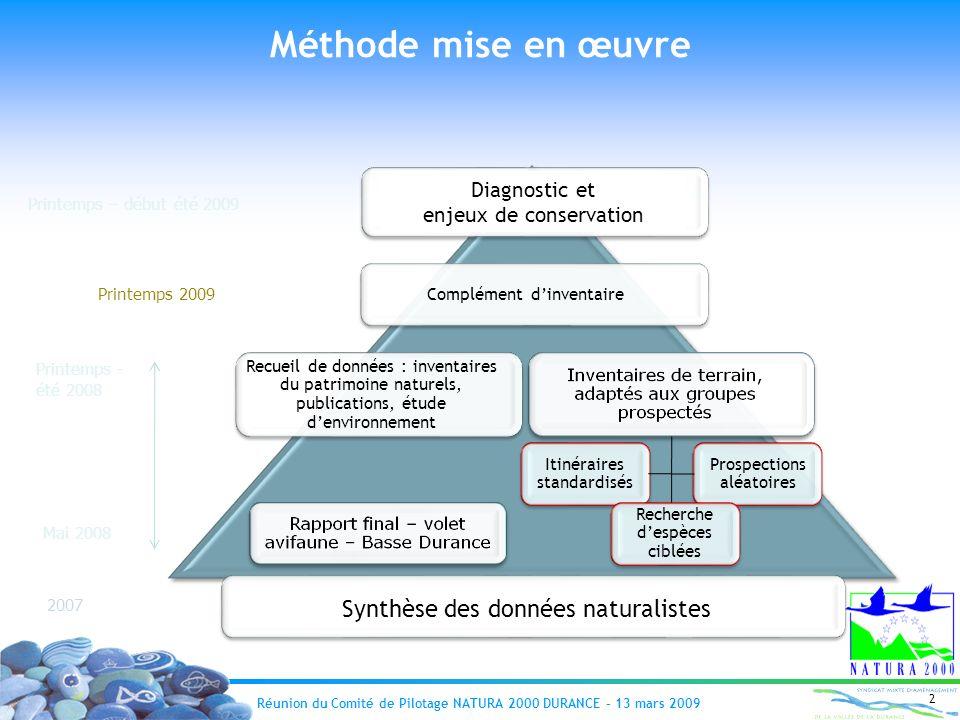 Méthode mise en œuvre Synthèse des données naturalistes