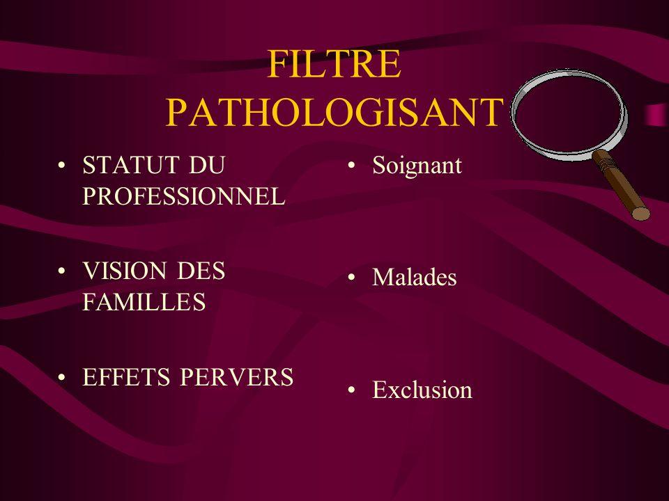 FILTRE PATHOLOGISANT STATUT DU PROFESSIONNEL VISION DES FAMILLES