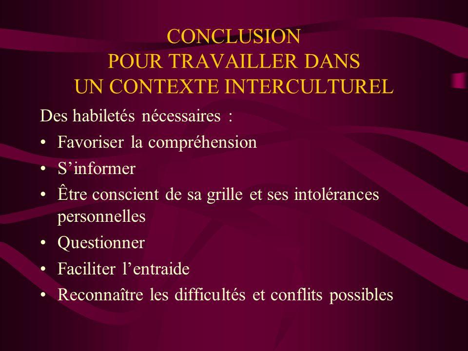 CONCLUSION POUR TRAVAILLER DANS UN CONTEXTE INTERCULTUREL