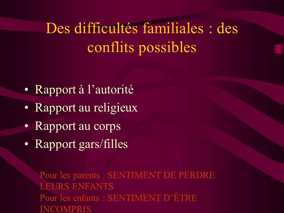 Des difficultés familiales : des conflits possibles