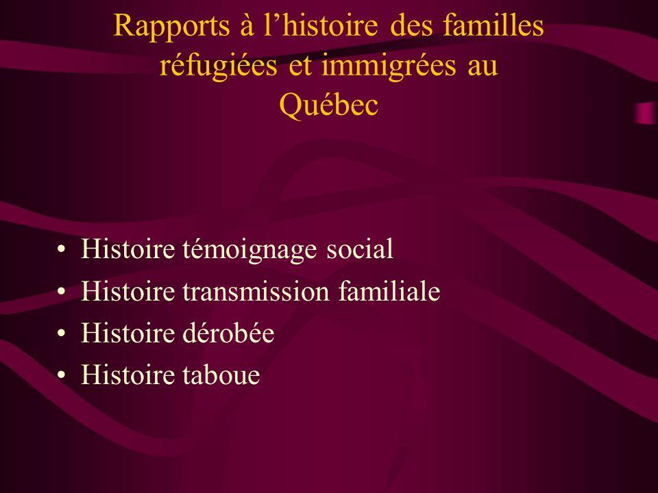 Rapports à l'histoire des familles réfugiées et immigrées au Québec