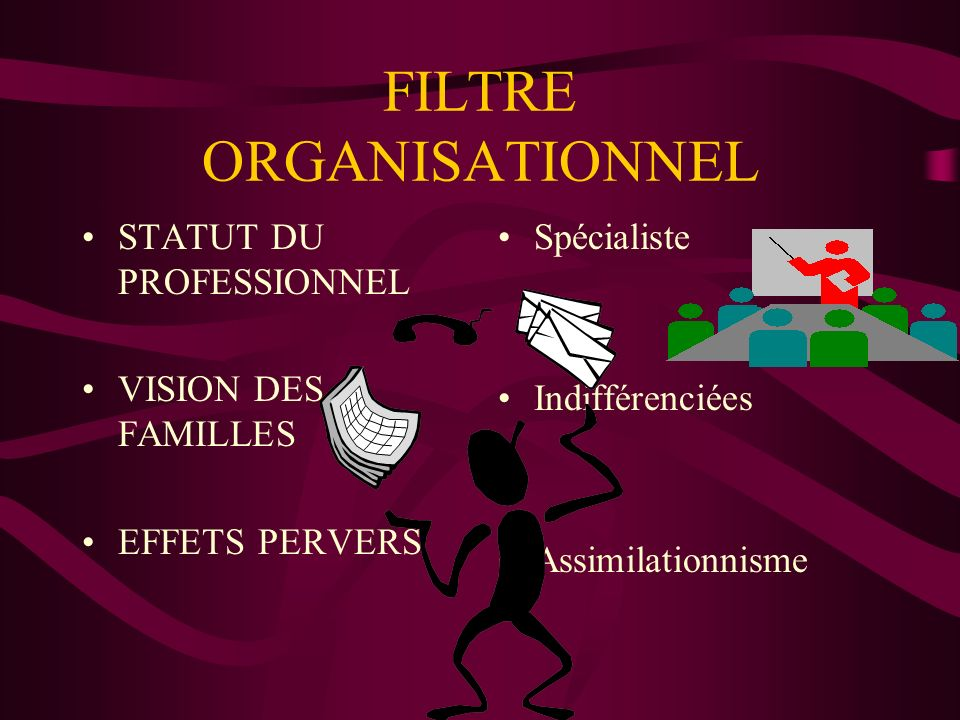 FILTRE ORGANISATIONNEL