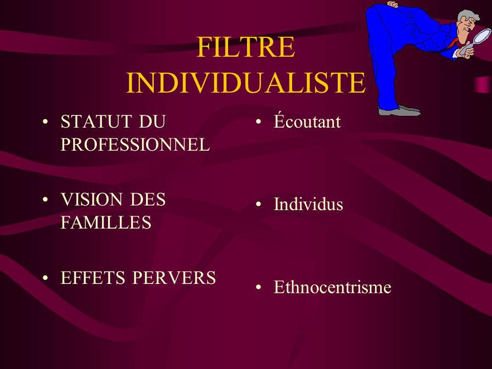 FILTRE INDIVIDUALISTE