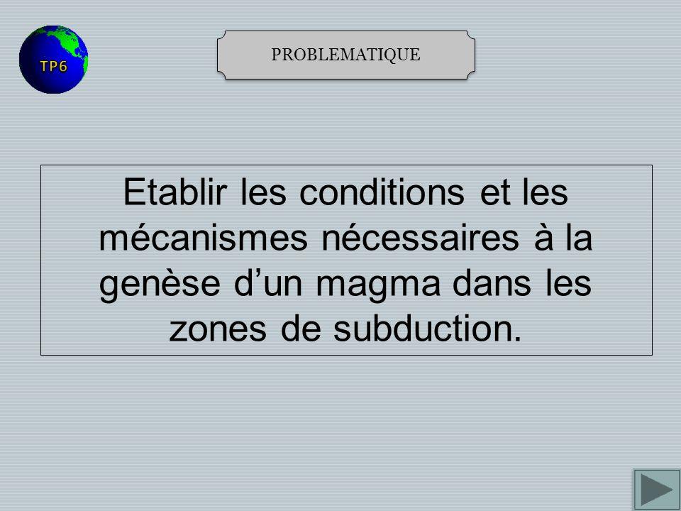 PROBLEMATIQUE TP6.