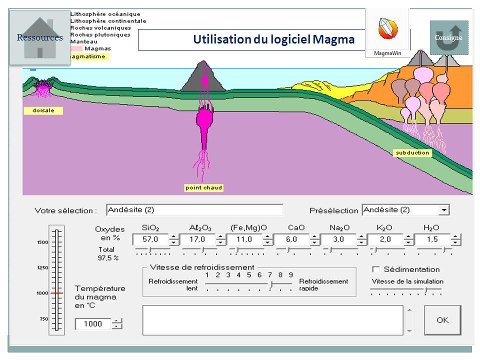 Utilisation du logiciel Magma