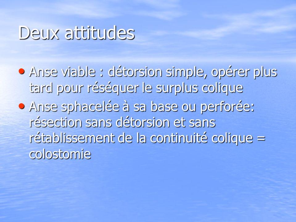 Deux attitudes Anse viable : détorsion simple, opérer plus tard pour réséquer le surplus colique.