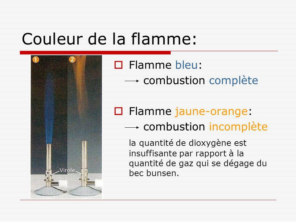 Couleur de la flamme: Flamme bleu: combustion complète