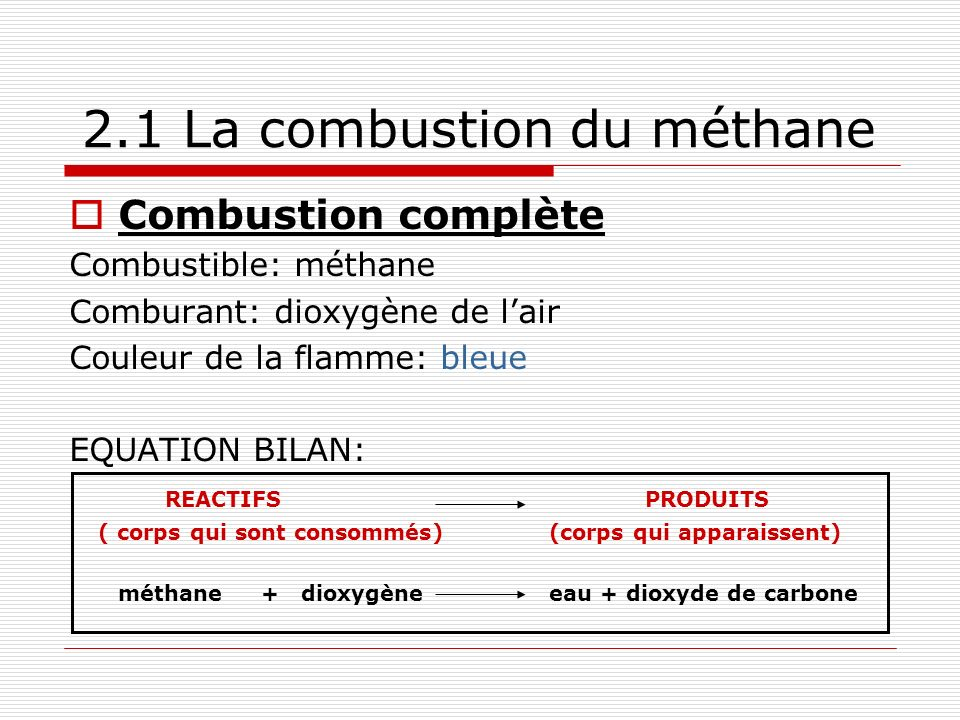 2.1 La combustion du méthane