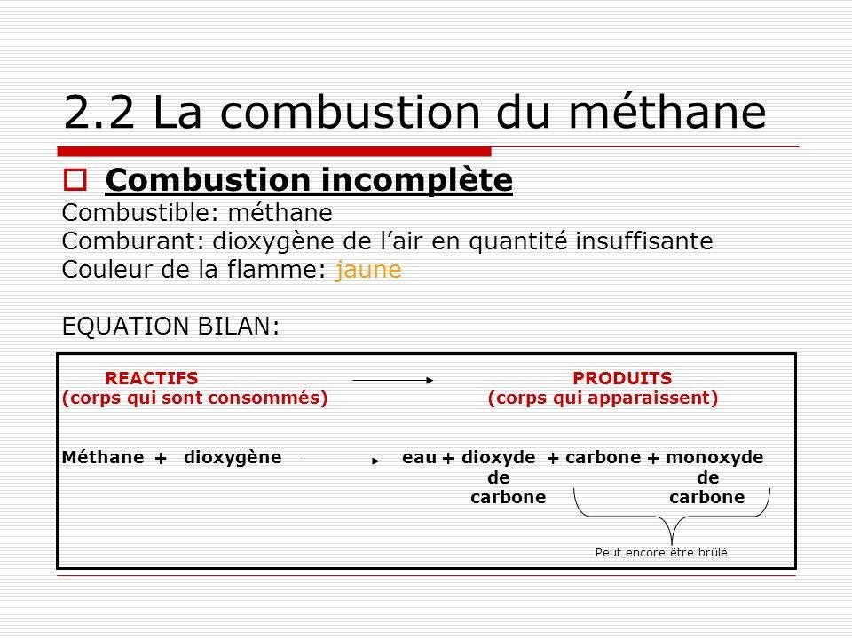 2.2 La combustion du méthane