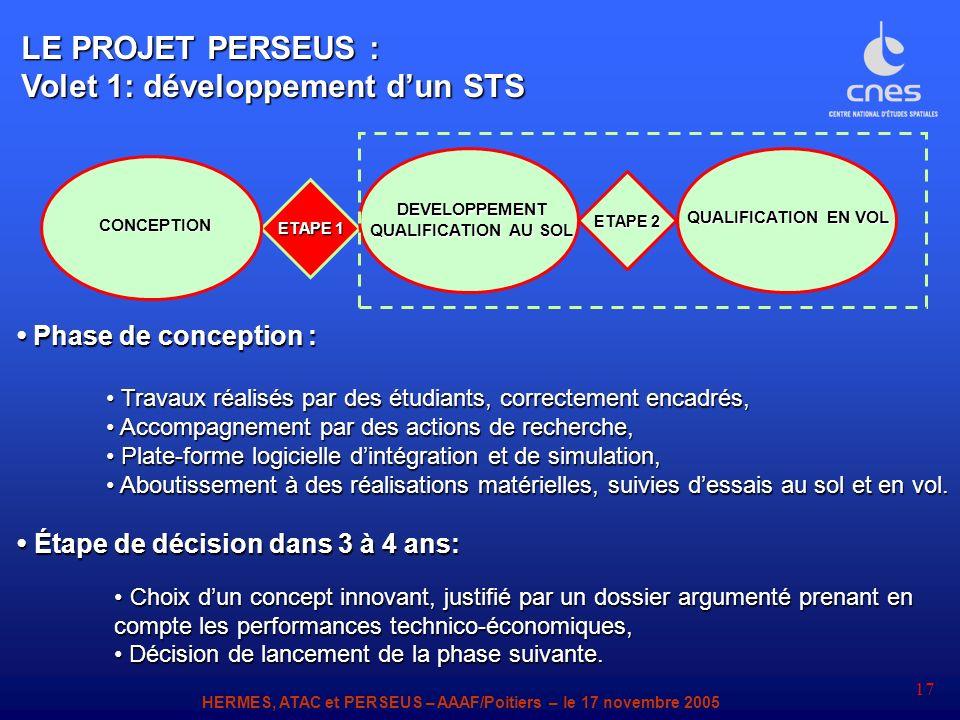 Volet 1: développement d'un STS
