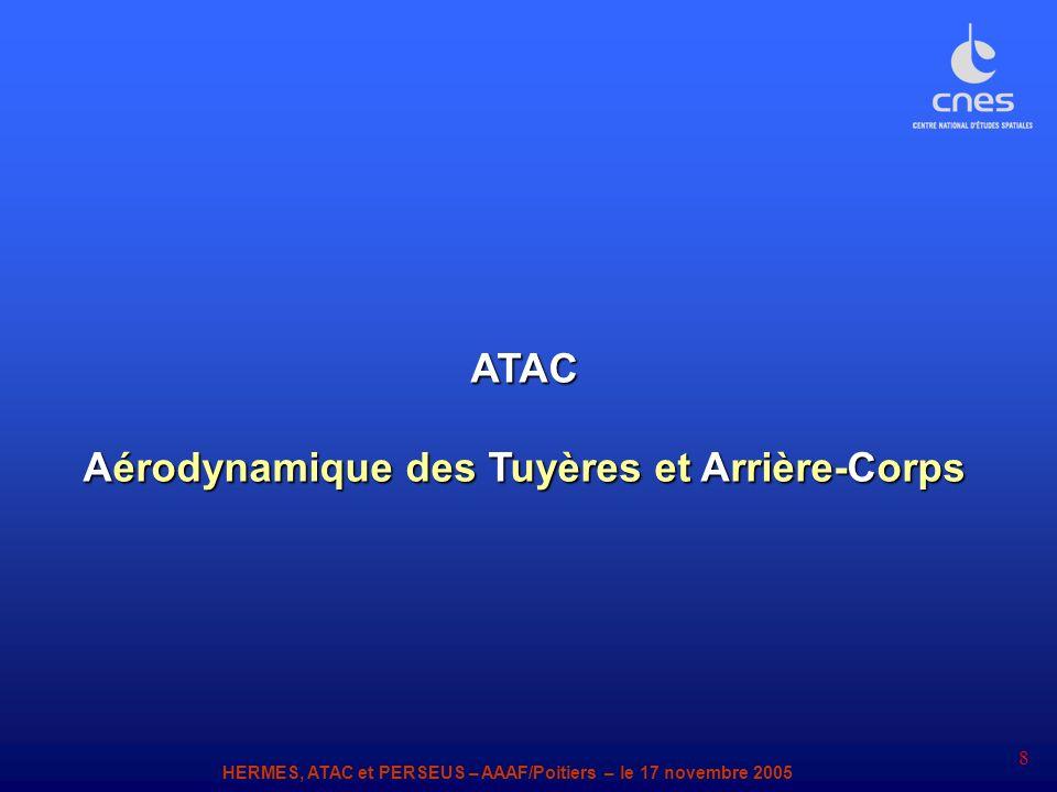 Aérodynamique des Tuyères et Arrière-Corps