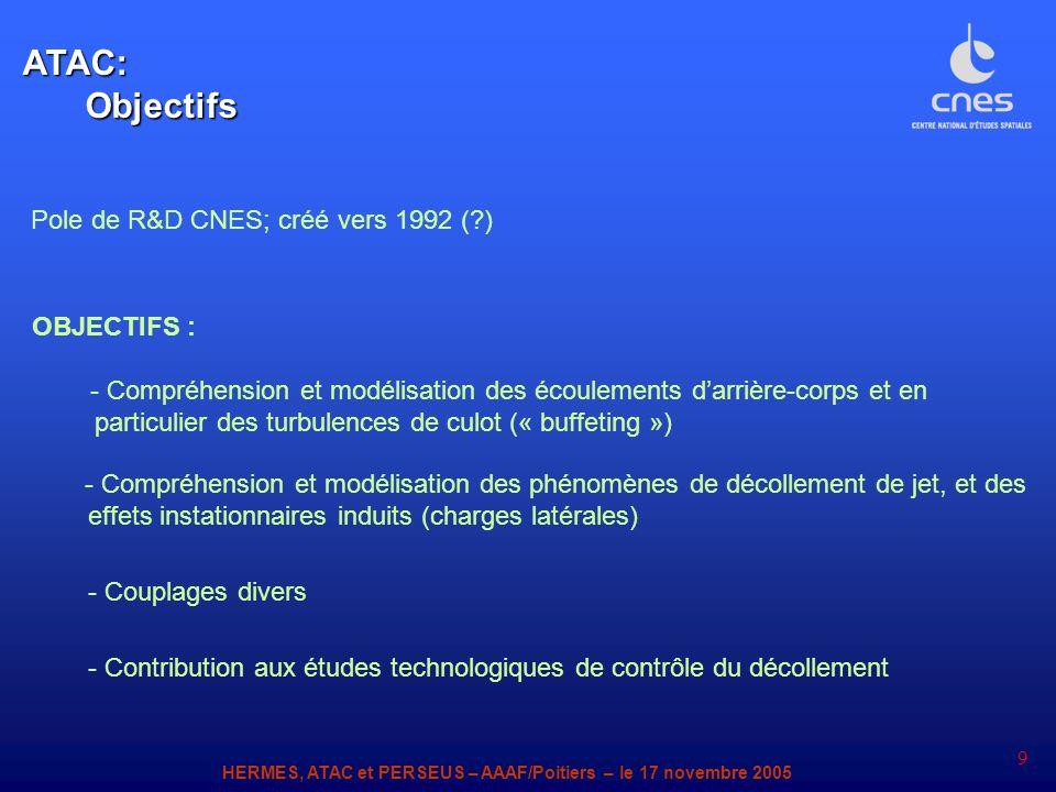 ATAC: Objectifs Pole de R&D CNES; créé vers 1992 ( ) OBJECTIFS :