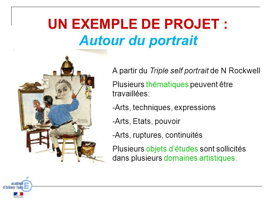 UN EXEMPLE DE PROJET : Autour du portrait