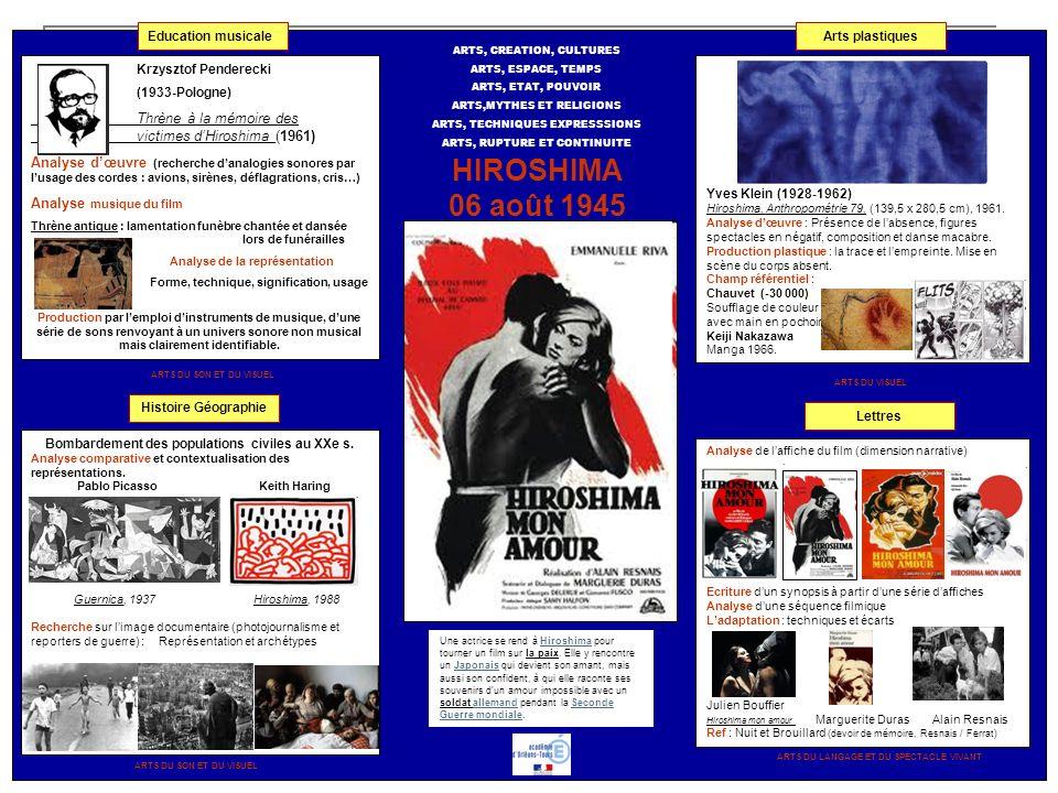 Education musicale Arts plastiques. ARTS, CREATION, CULTURES. ARTS, ESPACE, TEMPS. ARTS, ETAT, POUVOIR.