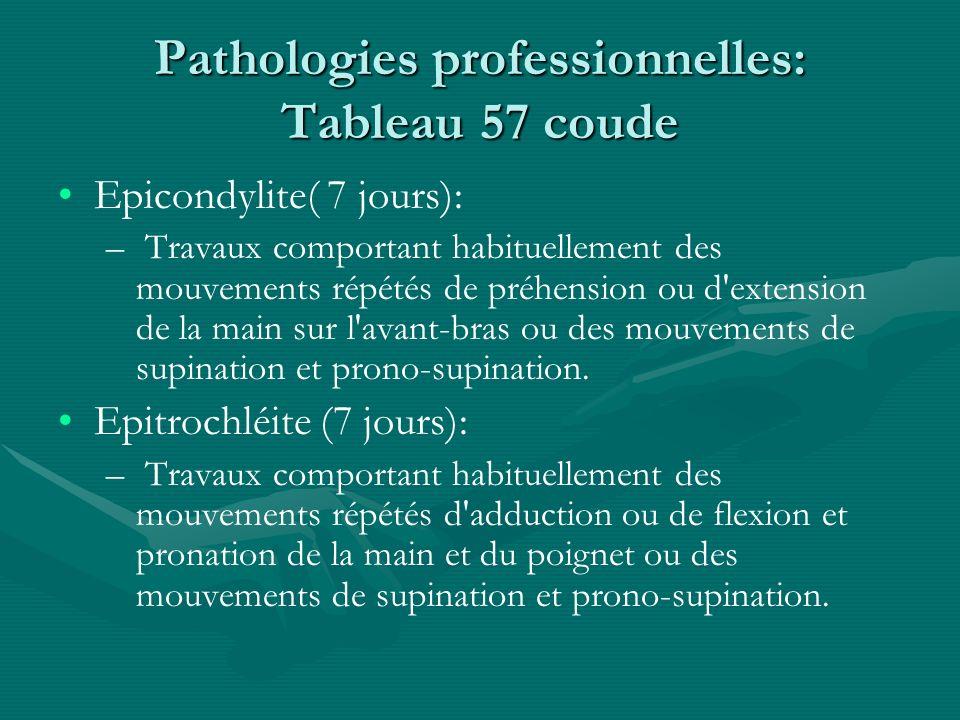 Pathologies professionnelles: Tableau 57 coude