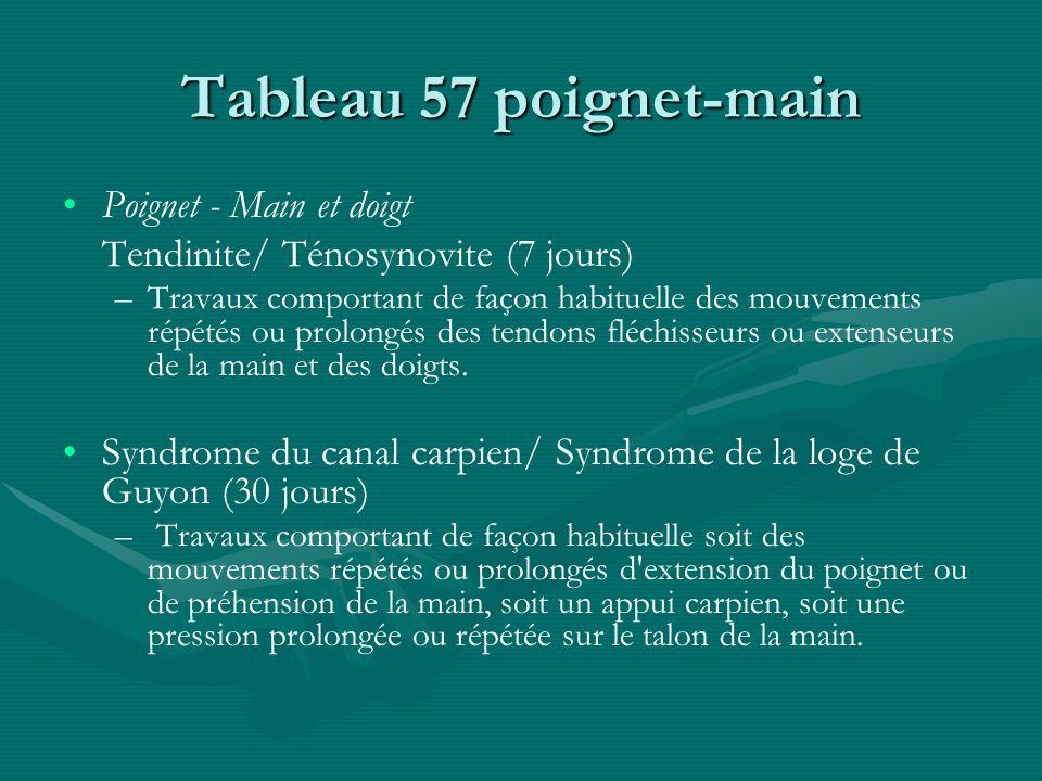 Tableau 57 poignet-main Poignet - Main et doigt