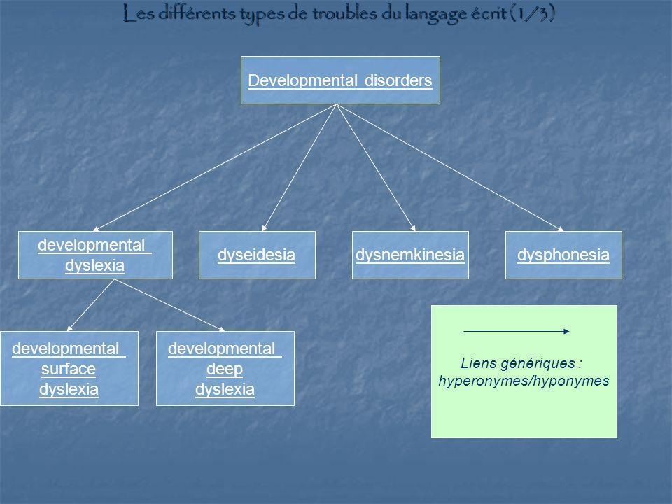 Les différents types de troubles du langage écrit (1/3)