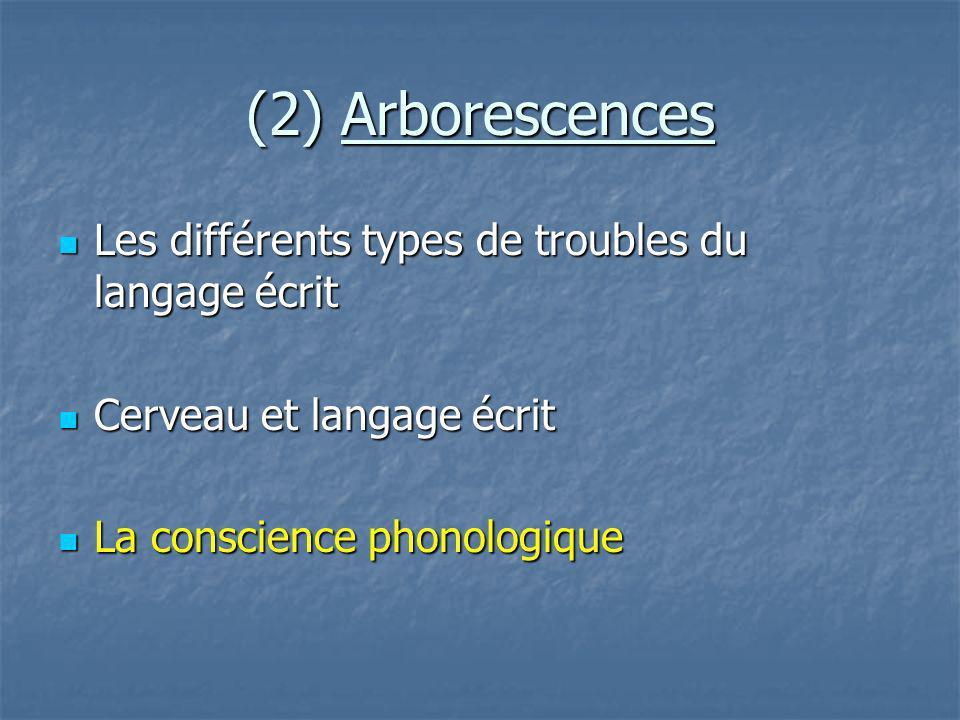 (2) Arborescences Les différents types de troubles du langage écrit