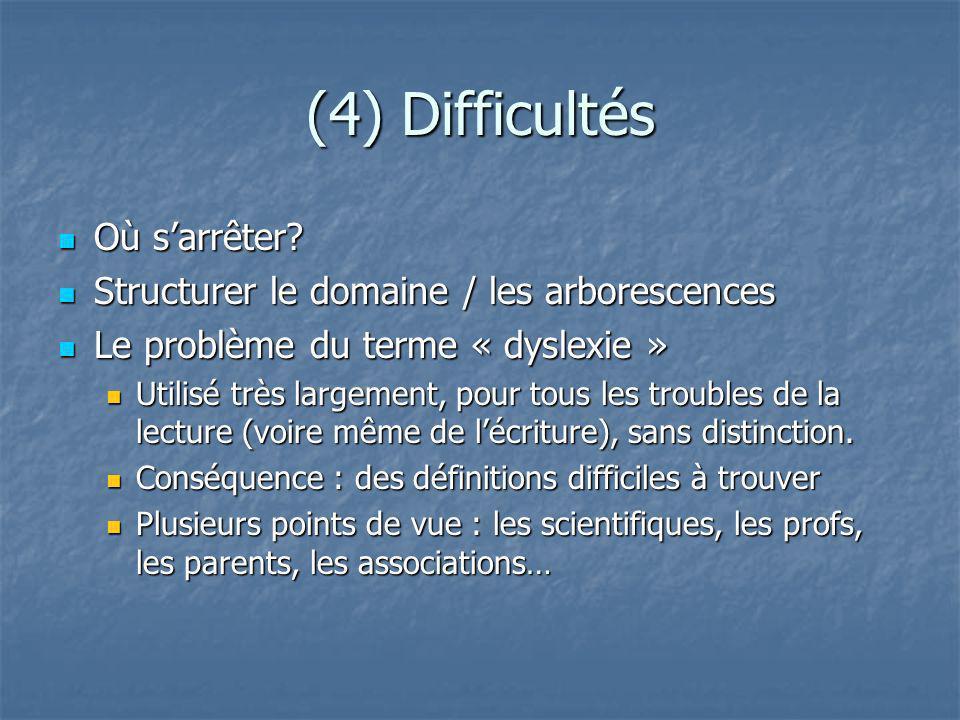 (4) Difficultés Où s'arrêter
