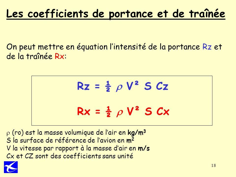 Les coefficients de portance et de traînée On peut mettre en équation l'intensité de la portance Rz et de la traînée Rx: Rz = ½ r V² S Cz Rx = ½ r V² S Cx r (ro) est la masse volumique de l'air en kg/m3 S la surface de référence de l'avion en m2 V la vitesse par rapport à la masse d'air en m/s Cx et CZ sont des coefficients sans unité