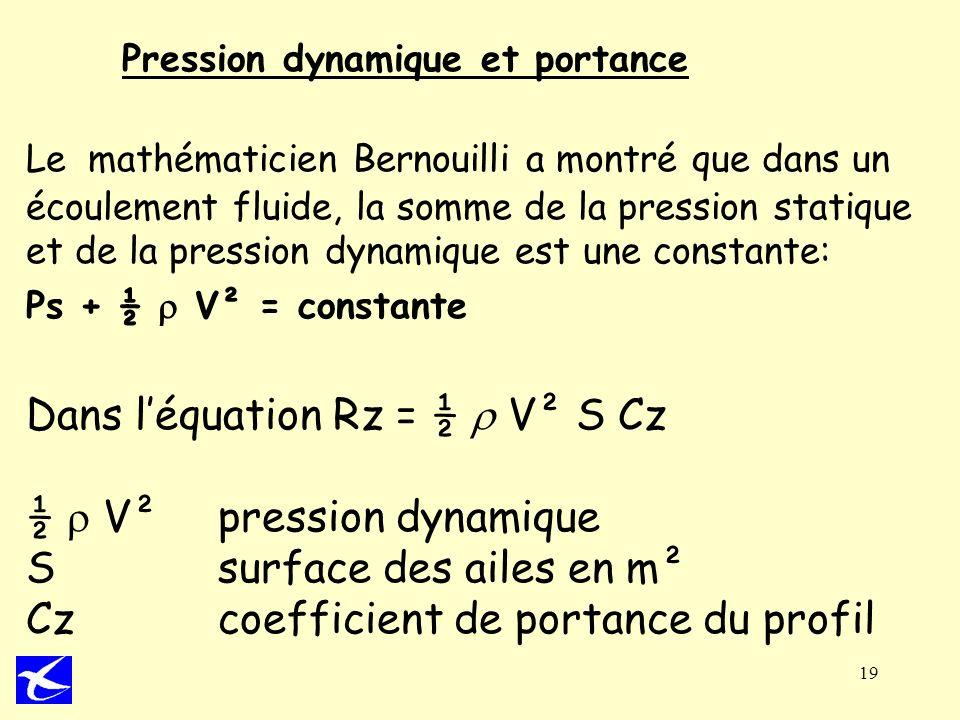 Pression dynamique et portance Le mathématicien Bernouilli a montré que dans un écoulement fluide, la somme de la pression statique et de la pression dynamique est une constante: Ps + ½ r V² = constante Dans l'équation Rz = ½ r V² S Cz ½ r V² pression dynamique S surface des ailes en m² Cz coefficient de portance du profil